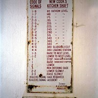 Code of signals, South Crofty Tin Mine, Cornwall